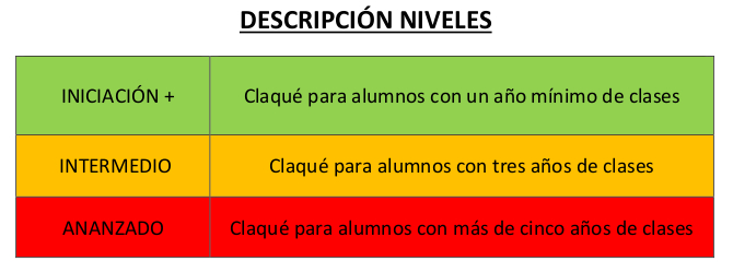 Niveles Suntap Festival 2020 Sevilla Claqué